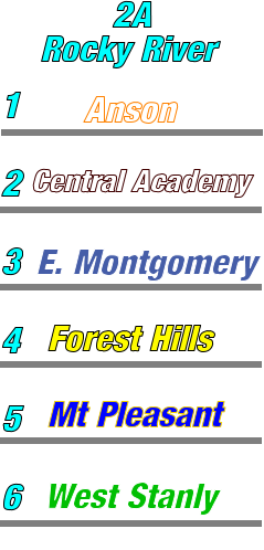 1   2 3 4 5 6  2A  Rocky River West Stanly Central Academy Mt Pleasant Forest Hills Anson E. Montgomery